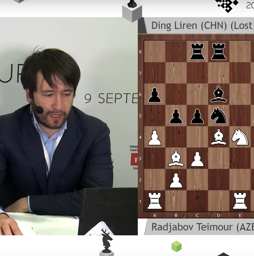 Teimour Radjabov on his win vs Ding Liren | FIDE World Cup 2019 | Final. Game 3 |